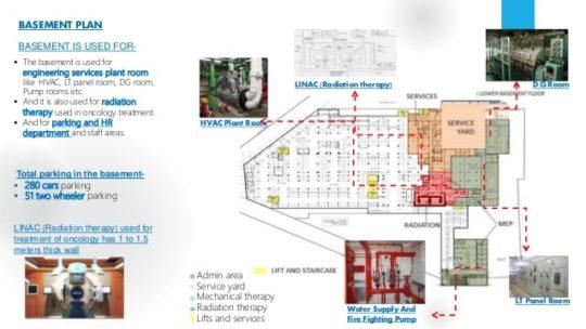 مطالعات معماری طراحی بیمارستان