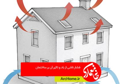 فشار ناشی از باد و تاثیر آن بر ساختمان